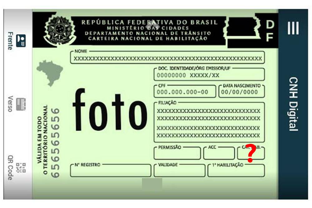 Imagem de um exemplo de carteira de motorista.